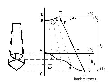 Как сшить ламбрекен с колокольчиками 9